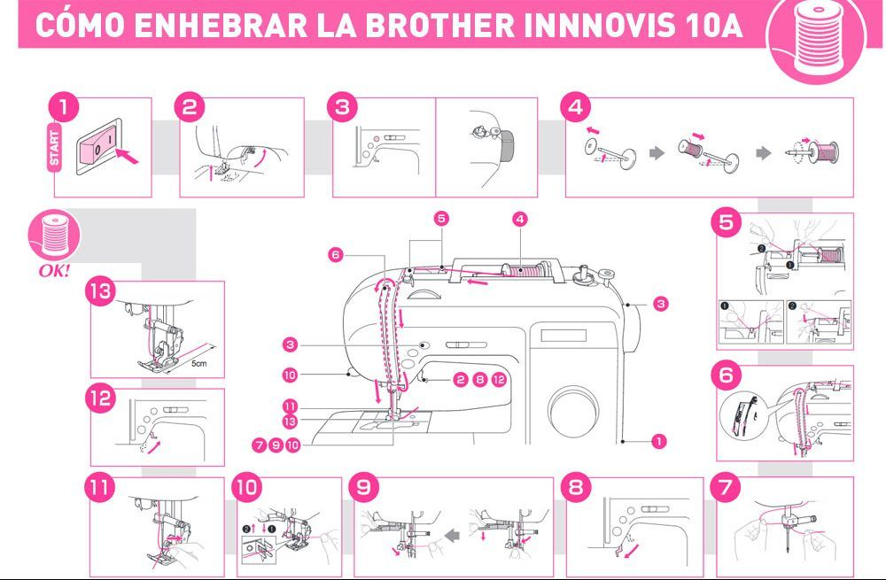 enhebrado brother innovis 10a